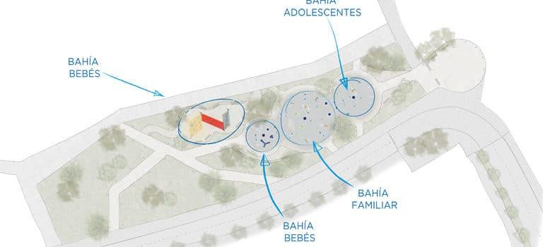 Conoce las soluciones de VORTEX para tus proyectos de parque acuático